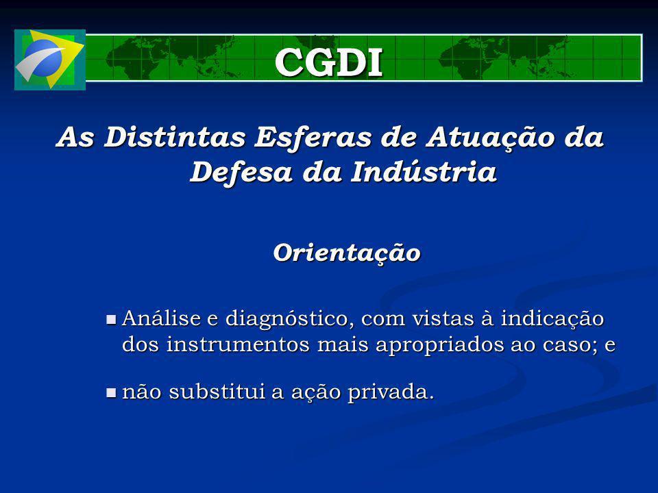 CGDI As Distintas Esferas de Atuação da Defesa da Indústria Orientação Análise e diagnóstico, com vistas à indicação dos instrumentos mais apropriados