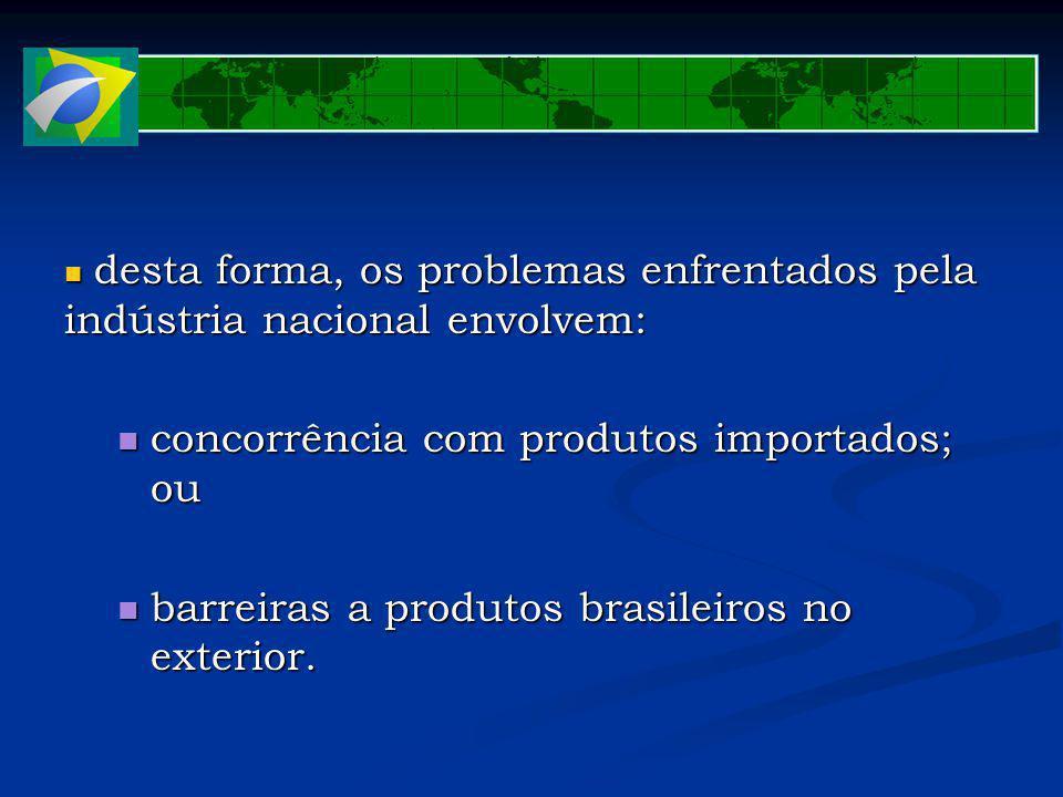 desta forma, os problemas enfrentados pela indústria nacional envolvem: desta forma, os problemas enfrentados pela indústria nacional envolvem: concorrência com produtos importados; ou concorrência com produtos importados; ou barreiras a produtos brasileiros no exterior.