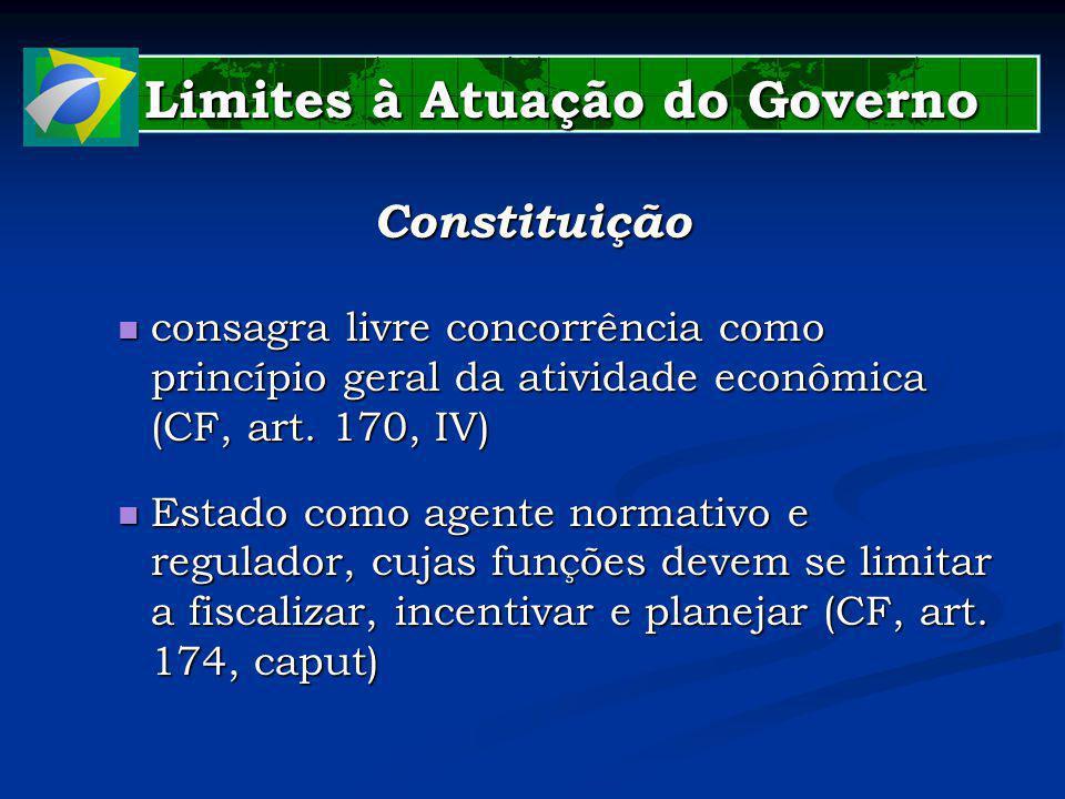 Limites à Atuação do Governo Limites à Atuação do Governo Constituição consagra livre concorrência como princípio geral da atividade econômica (CF, art.