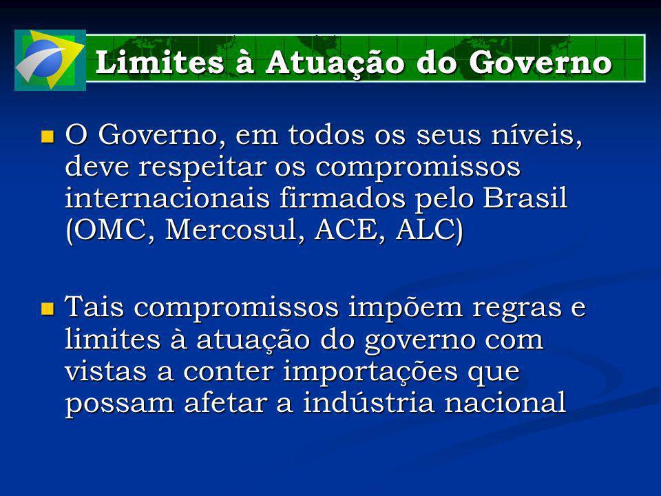 Limites à Atuação do Governo Limites à Atuação do Governo O Governo, em todos os seus níveis, deve respeitar os compromissos internacionais firmados pelo Brasil (OMC, Mercosul, ACE, ALC) O Governo, em todos os seus níveis, deve respeitar os compromissos internacionais firmados pelo Brasil (OMC, Mercosul, ACE, ALC) Tais compromissos impõem regras e limites à atuação do governo com vistas a conter importações que possam afetar a indústria nacional Tais compromissos impõem regras e limites à atuação do governo com vistas a conter importações que possam afetar a indústria nacional