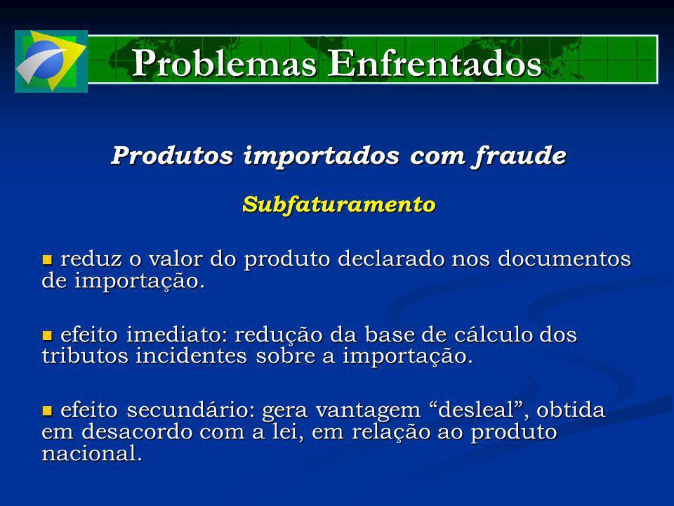 Problemas Enfrentados Produtos importados com fraude Subfaturamento reduz o valor do produto declarado nos documentos de importação.