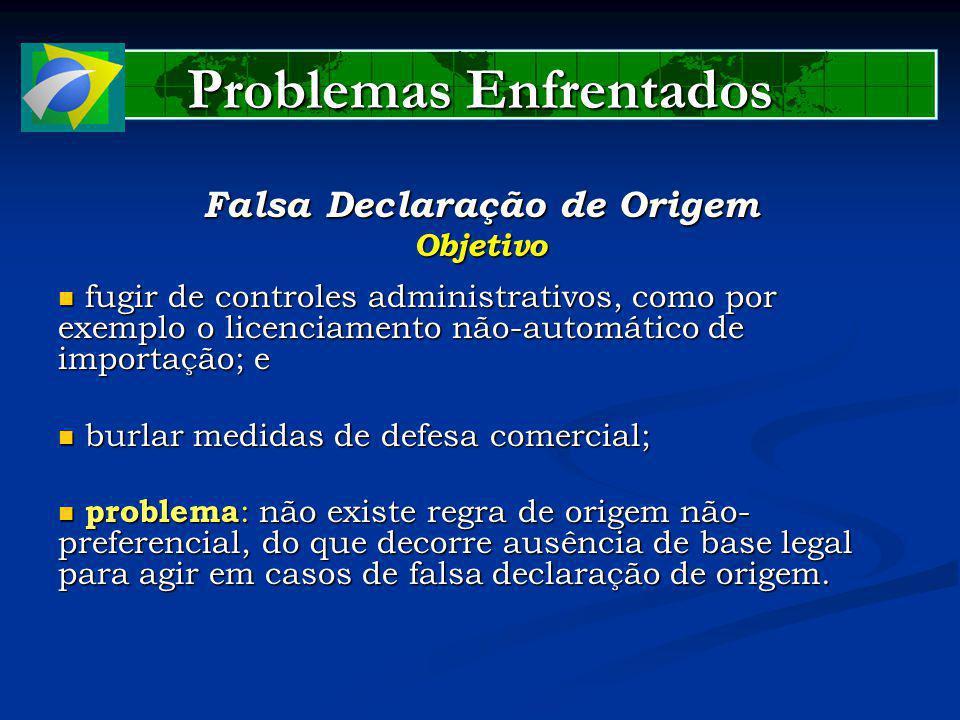 Problemas Enfrentados Falsa Declaração de Origem Objetivo fugir de controles administrativos, como por exemplo o licenciamento não-automático de impor