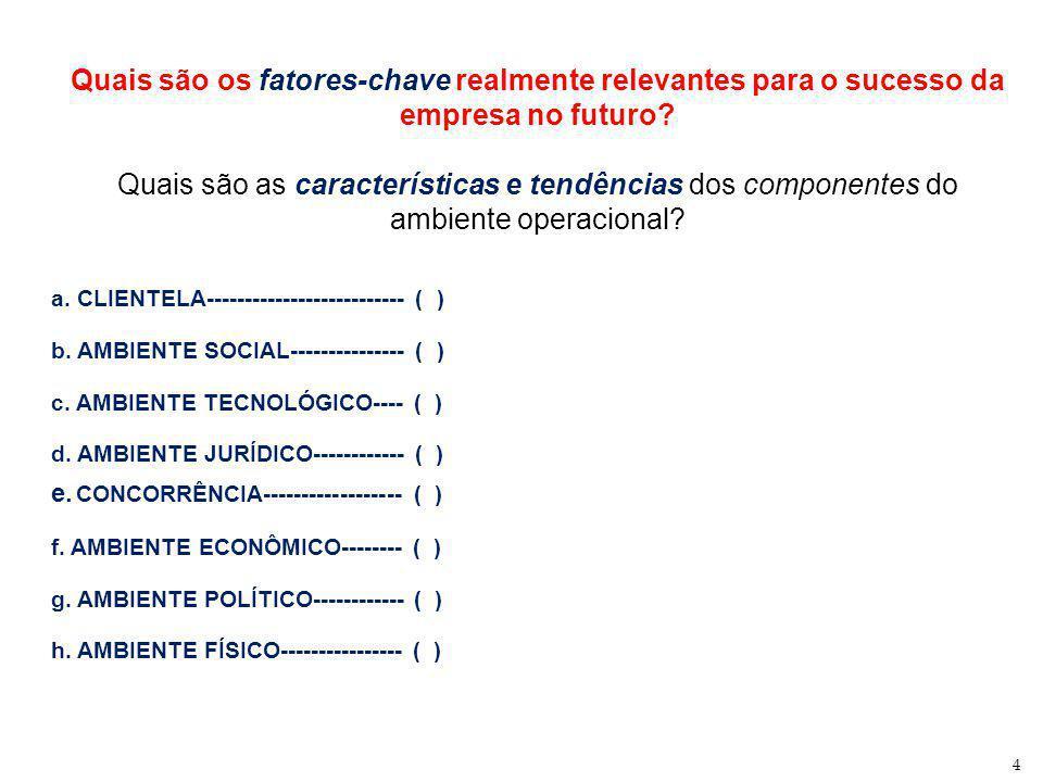 4 a. CLIENTELA-------------------------- ( ) b. AMBIENTE SOCIAL--------------- ( ) c. AMBIENTE TECNOLÓGICO---- ( ) d. AMBIENTE JURÍDICO------------ (