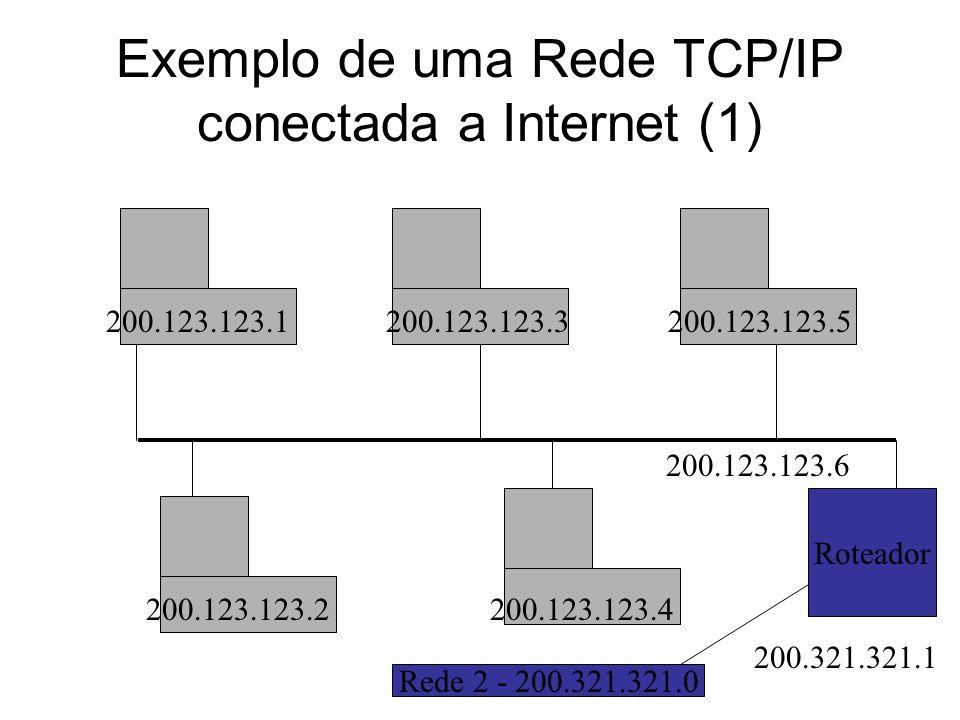 Exemplo de uma Rede TCP/IP conectada a Internet (1) 200.123.123.2200.123.123.4 200.123.123.1200.123.123.3200.123.123.5 Roteador 200.123.123.6 200.321.