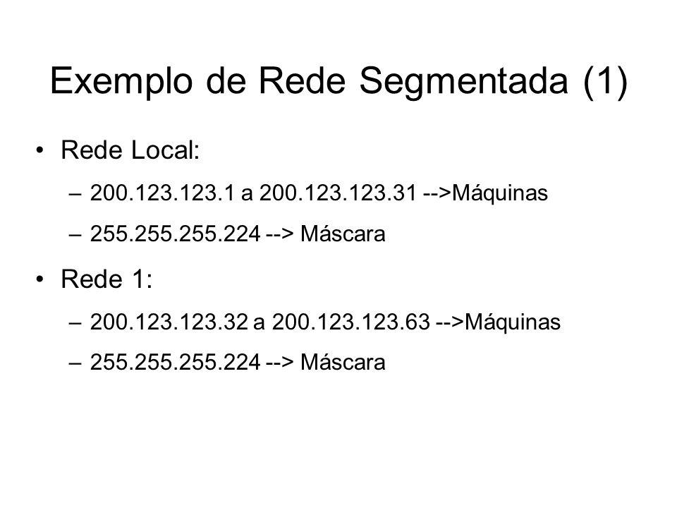 Exemplo de Rede Segmentada (1) Rede Local: –200.123.123.1 a 200.123.123.31 -->Máquinas –255.255.255.224 --> Máscara Rede 1: –200.123.123.32 a 200.123.
