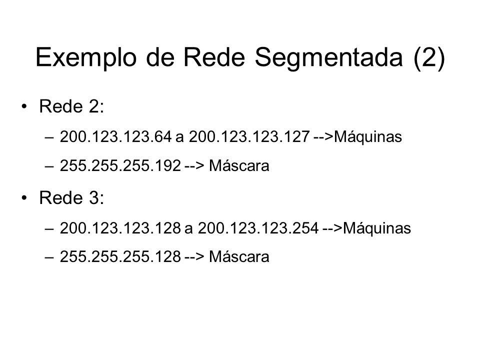 Exemplo de Rede Segmentada (2) Rede 2: –200.123.123.64 a 200.123.123.127 -->Máquinas –255.255.255.192 --> Máscara Rede 3: –200.123.123.128 a 200.123.1