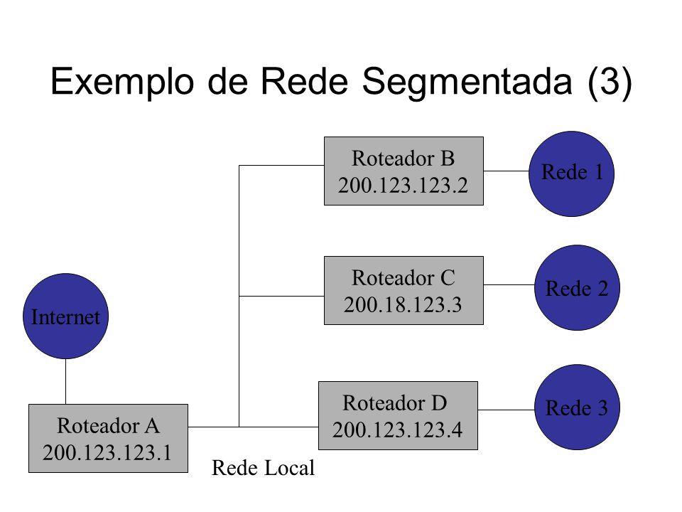 Exemplo de Rede Segmentada (3) Internet Rede 3 Rede 2 Roteador A 200.123.123.1 Roteador D 200.123.123.4 Roteador C 200.18.123.3 Roteador B 200.123.123