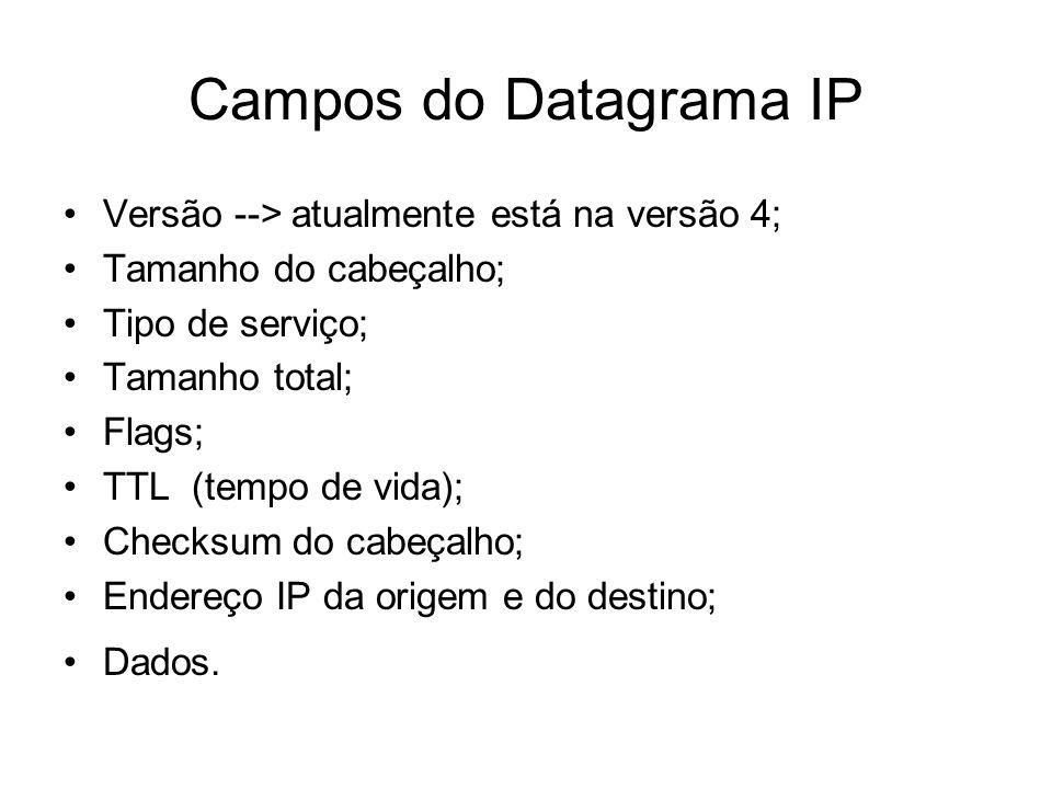 Campos do Datagrama IP Versão --> atualmente está na versão 4; Tamanho do cabeçalho; Tipo de serviço; Tamanho total; Flags; TTL (tempo de vida); Checksum do cabeçalho; Endereço IP da origem e do destino; Dados.