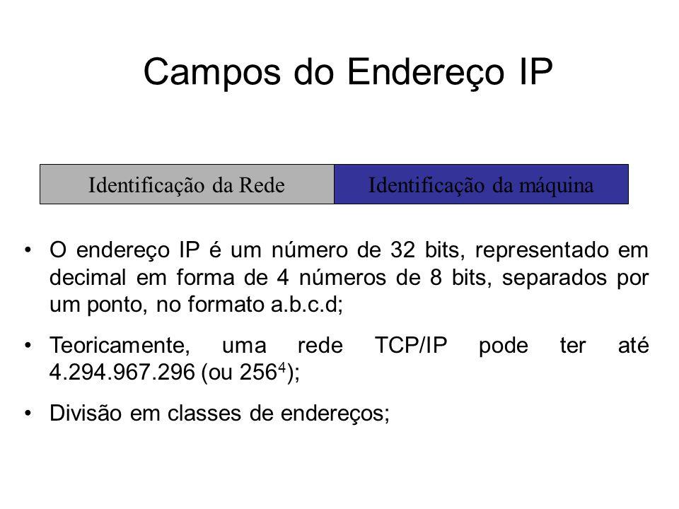 Campos do Endereço IP Identificação da RedeIdentificação da máquina O endereço IP é um número de 32 bits, representado em decimal em forma de 4 números de 8 bits, separados por um ponto, no formato a.b.c.d; Teoricamente, uma rede TCP/IP pode ter até 4.294.967.296 (ou 256 4 ); Divisão em classes de endereços;