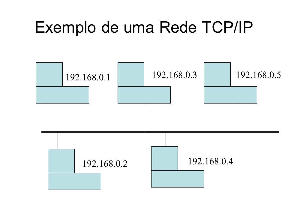 Exemplo de uma Rede TCP/IP conectada a Internet (1) 200.123.123.2200.123.123.4 200.123.123.1200.123.123.3200.123.123.5 Roteador 200.123.123.6 200.321.321.1 Rede 2 - 200.321.321.0