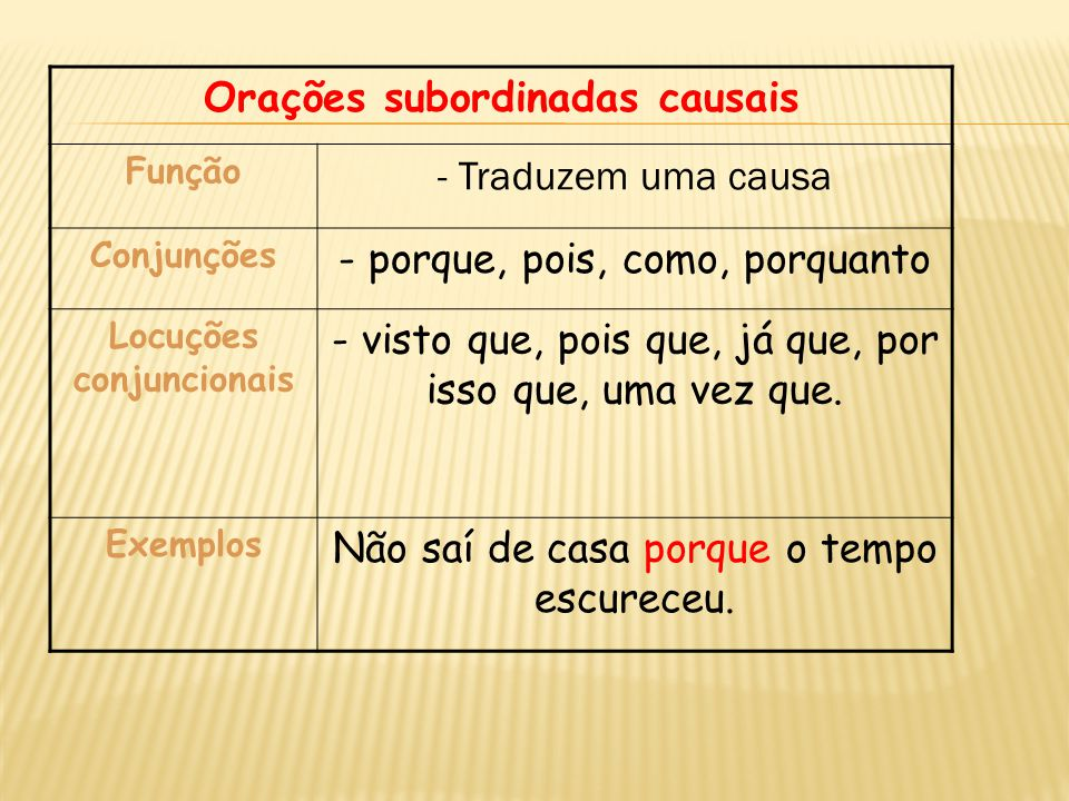 Orações subordinadas causais Função - Traduzem uma causa Conjunções - porque, pois, como, porquanto Locuções conjuncionais - visto que, pois que, já q
