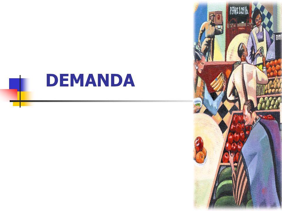 ANALISE DA DEMANDA DE BENS E SERVIÇOS A UTILIDADE representa o grau de satisfação que os consumidores atribuem aos bens e serviços que podem ser adquiridos no mercado.