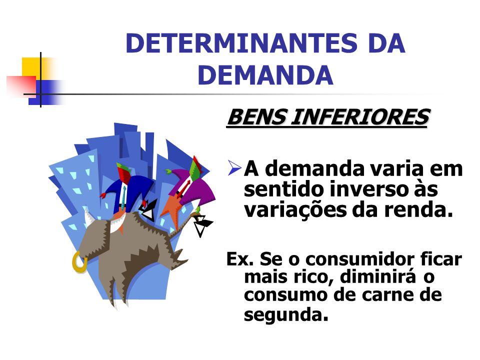 DETERMINANTES DA DEMANDA BENS INFERIORES A demanda varia em sentido inverso às variações da renda. Ex. Se o consumidor ficar mais rico, diminirá o con