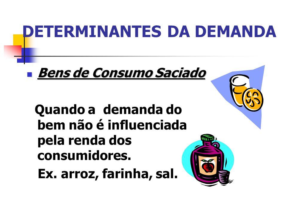 DETERMINANTES DA DEMANDA Bens de Consumo Saciado Bens de Consumo Saciado Quando a demanda do bem não é influenciada pela renda dos consumidores. Ex. a