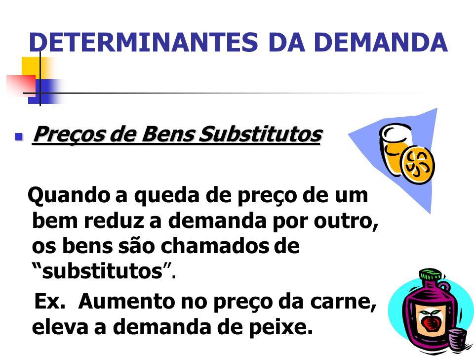 DETERMINANTES DA DEMANDA Preços de Bens Substitutos Preços de Bens Substitutos Quando a queda de preço de um bem reduz a demanda por outro, os bens sã