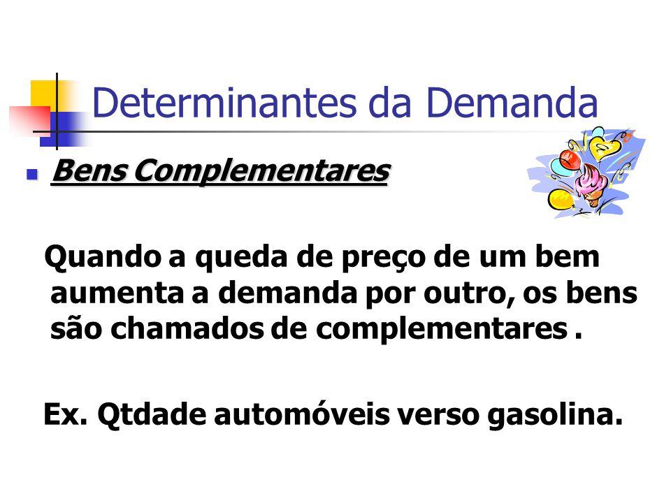 Determinantes da Demanda Bens Complementares Bens Complementares Quando a queda de preço de um bem aumenta a demanda por outro, os bens são chamados d