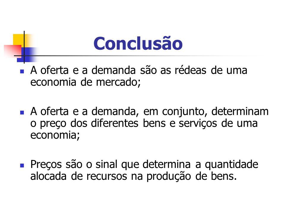 Conclusão A oferta e a demanda são as rédeas de uma economia de mercado; A oferta e a demanda, em conjunto, determinam o preço dos diferentes bens e s