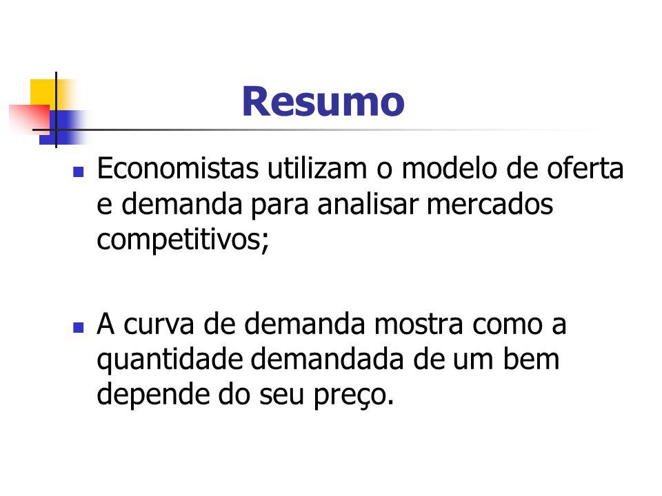 Resumo Economistas utilizam o modelo de oferta e demanda para analisar mercados competitivos; A curva de demanda mostra como a quantidade demandada de