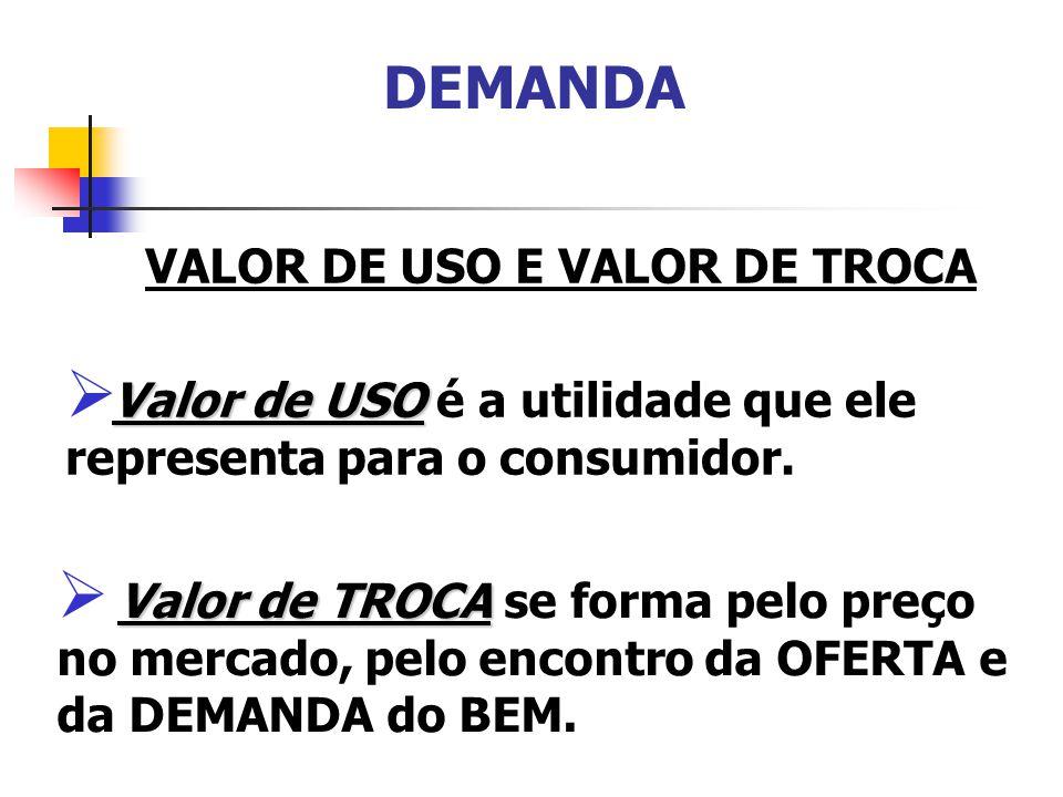 DEMANDA VALOR DE USO E VALOR DE TROCA Valor de USO Valor de USO é a utilidade que ele representa para o consumidor. Valor de TROCA Valor de TROCA se f