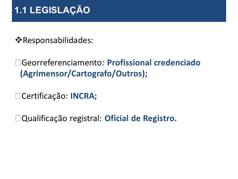Responsabilidades: Georreferenciamento: Profissional credenciado (Agrimensor/Cartografo/Outros); Certificação: INCRA; Qualificação registral: Oficial