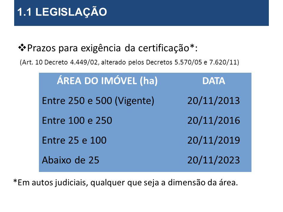 Resumo: Georreferenciamento: descrição inequívoca e precisa do perímetro do imóvel rural; Certificação: atesta a não sobreposição; Qualificação registral: direito reconhecido.