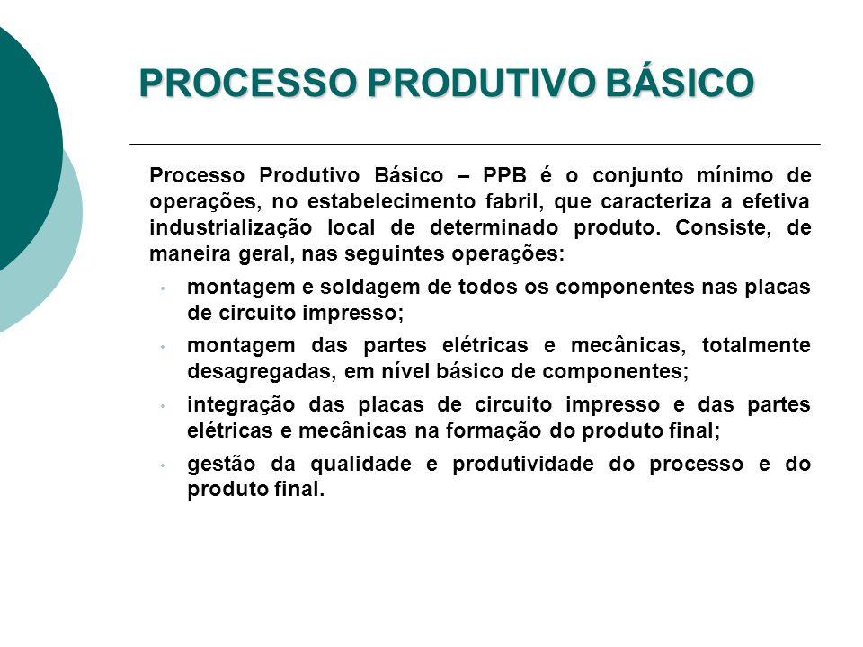 PROCESSO PRODUTIVO BÁSICO Processo Produtivo Básico – PPB é o conjunto mínimo de operações, no estabelecimento fabril, que caracteriza a efetiva indus