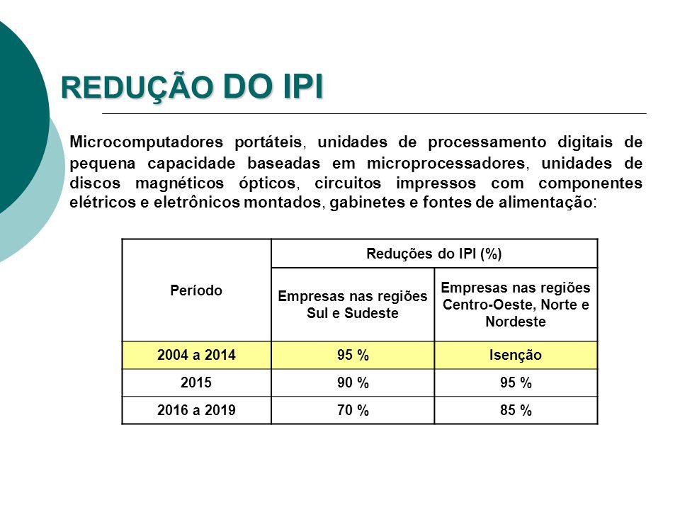 REDUÇÃO DO IPI Bens de informática e automação desenvolvidos no País e habilitados aos incentivos da Lei de Informática (PPB) PeríodoReduções do IPI (%) 2004 a 2014100 % 201590 % 2016 a 201970 %
