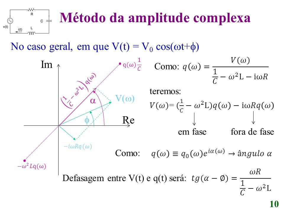 10 No caso geral, em que V(t) = V 0 cos( t+ ) Re Im V( ) Como: teremos: em fasefora de fase Como: Defasagem entre V(t) e q(t) será: Método da amplitud