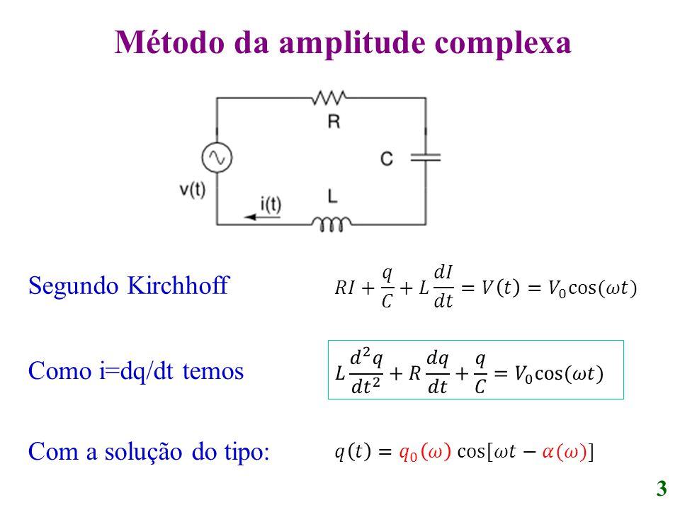 Segundo Kirchhoff Como i=dq/dt temos Com a solução do tipo: 3 Método da amplitude complexa