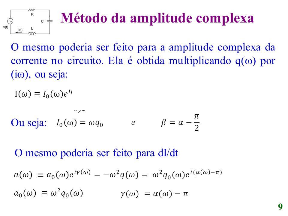 9 O mesmo poderia ser feito para a amplitude complexa da corrente no circuito. Ela é obtida multiplicando q( ) por (i ), ou seja: Ou seja: O mesmo pod