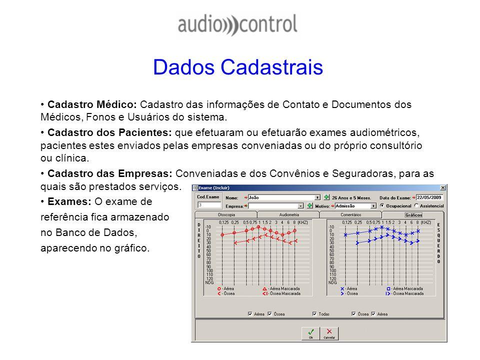 Dados Cadastrais Cadastro Médico: Cadastro das informações de Contato e Documentos dos Médicos, Fonos e Usuários do sistema. Cadastro dos Pacientes: q