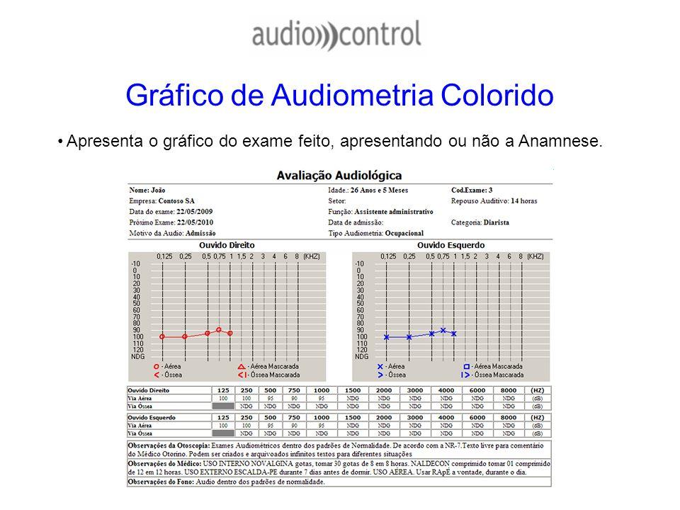 Gráfico de Audiometria Colorido Apresenta o gráfico do exame feito, apresentando ou não a Anamnese.