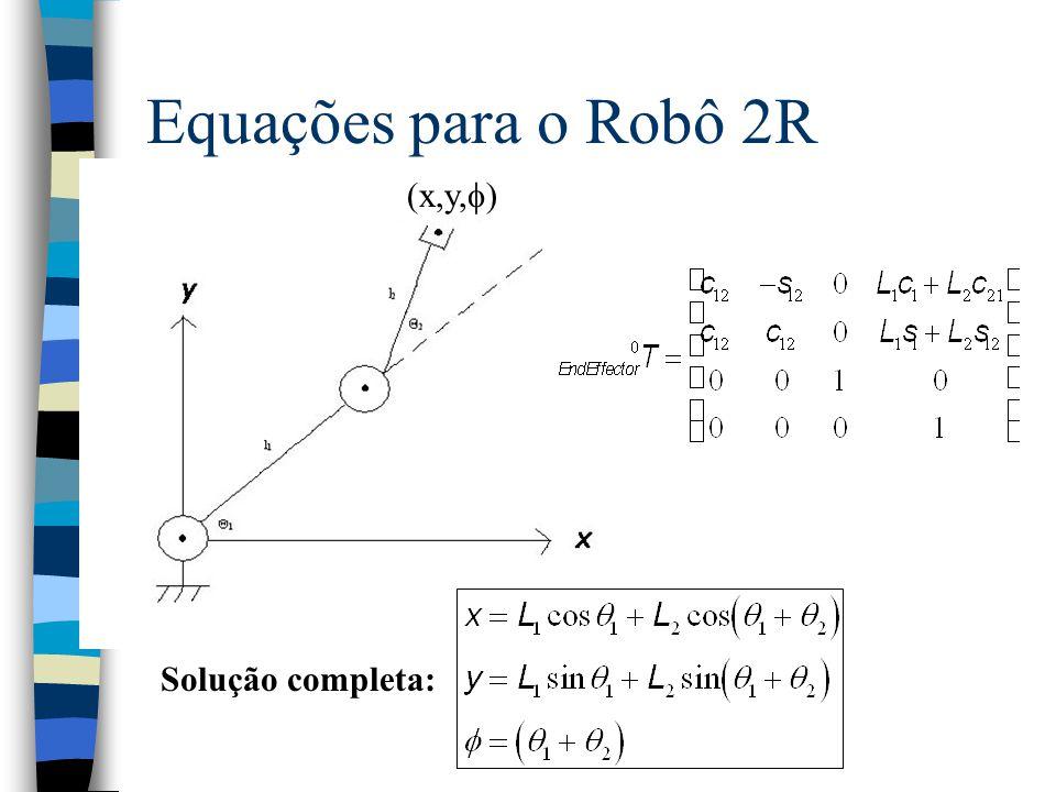 Equações para o Robô 1R Solução completa: