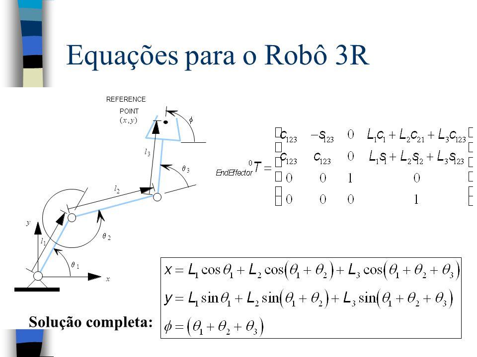 Equações para o Robô 2R (x,y, ) Solução completa: