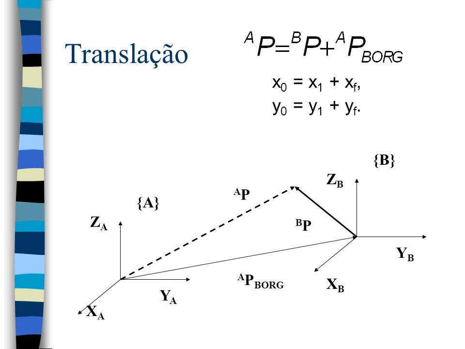 Descrição de uma posição YAYA XAXA ZAZA {A} APAP