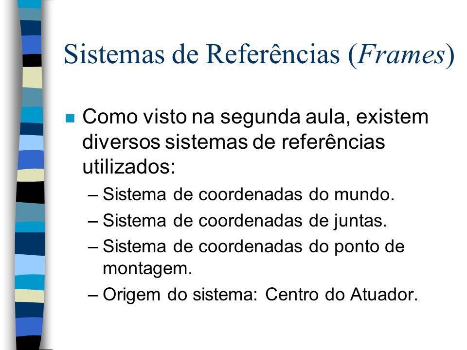 Sistemas de Referências (Frames) n Um sistema de referência é uma descrição da posição e orientação de um objeto de maneira conjunta. n É composto por