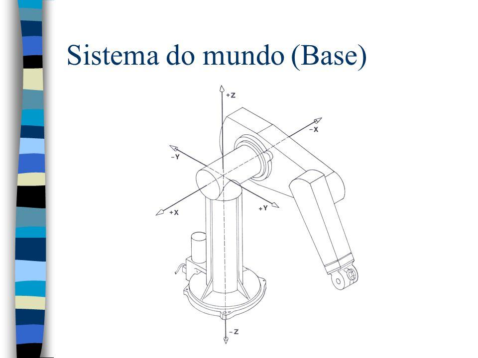 Sistemas de Referências (Frames) n Como visto na segunda aula, existem diversos sistemas de referências utilizados: –Sistema de coordenadas do mundo.