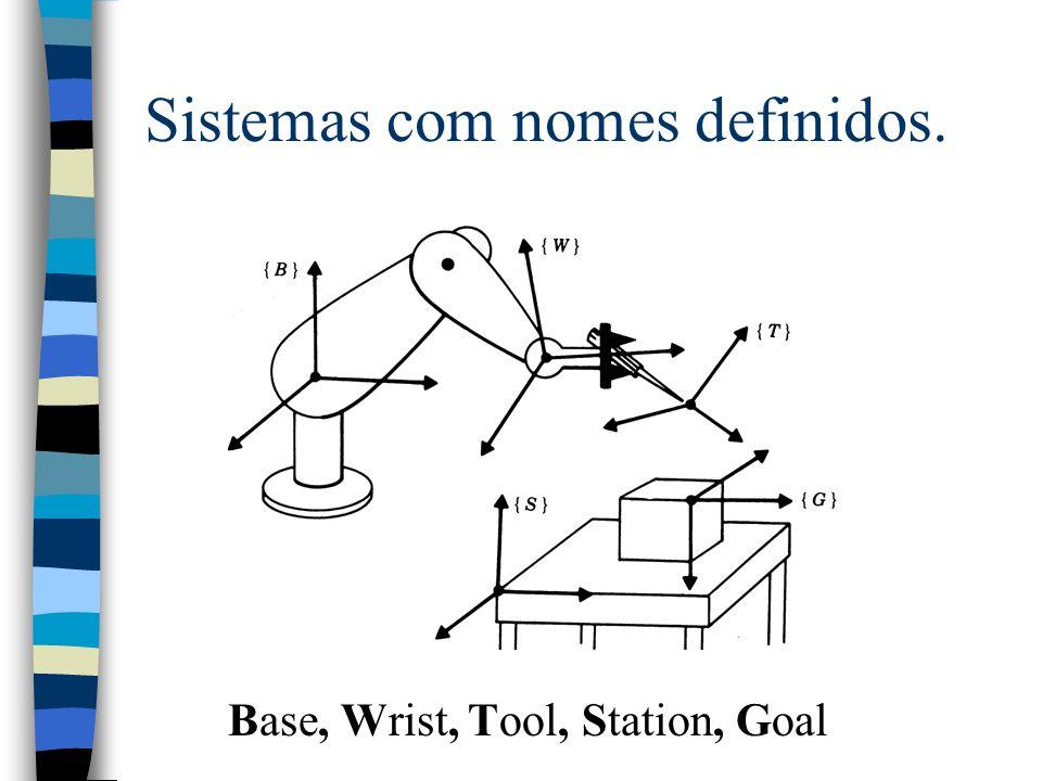 Sistema da garra