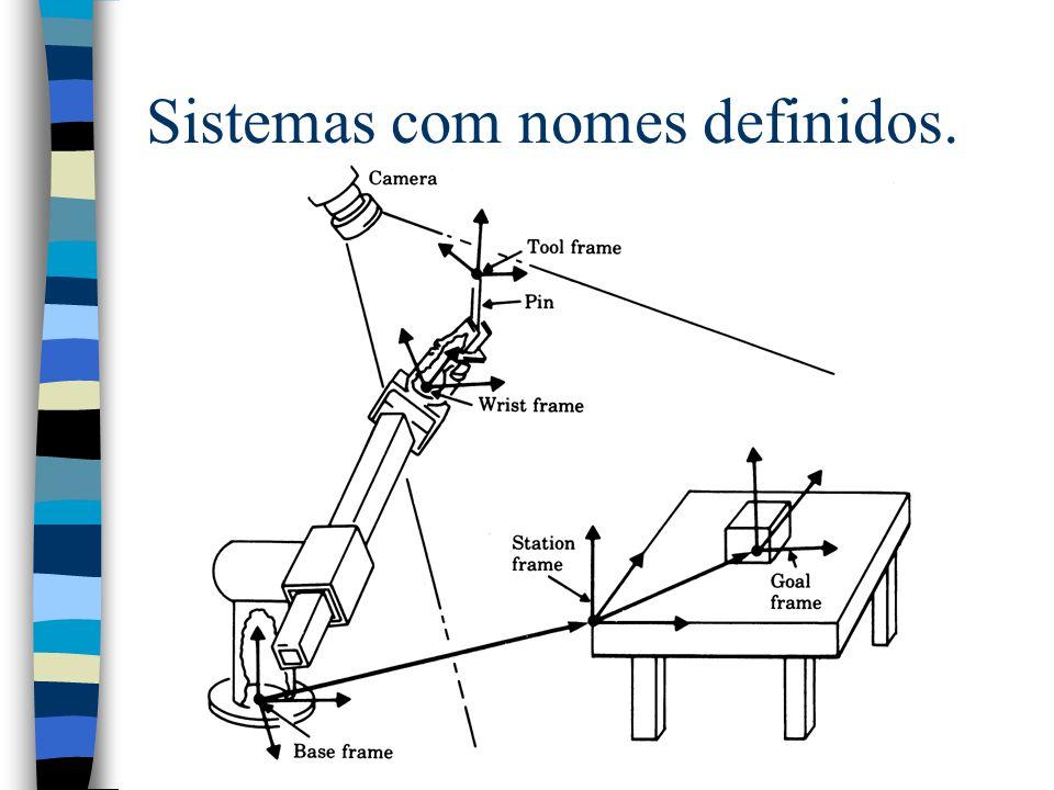 Sistemas com nomes definidos. Base, Wrist, Tool, Station, Goal