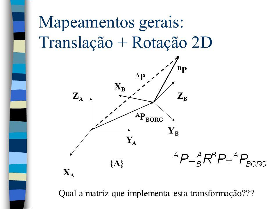 Mapeamento n Se {A} possui a mesma orientação de {B}, então {B} difere de {A} por uma translação A P BORG: A P = B P + A P BORG n Mapeamento: a mudanç