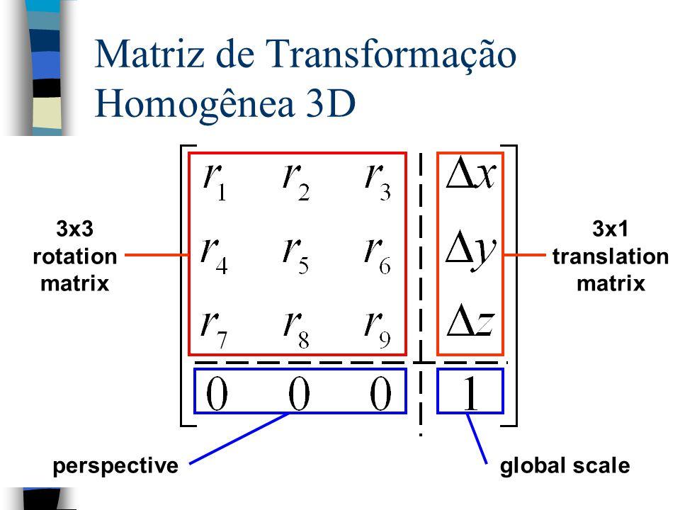 Matriz homogênea n Um conjunto de transformações no mundo 2D pode ser representada completamente por uma matriz 3 x 3:
