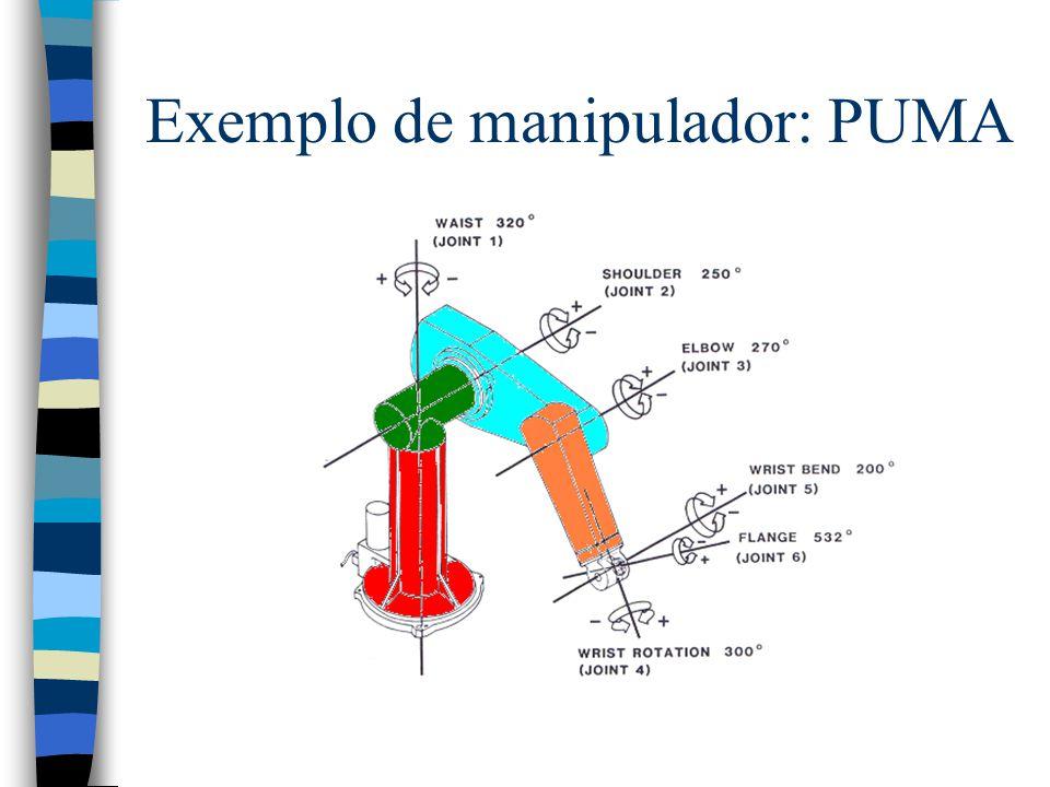 Definição mecânica de um manipulador n Um manipulador é uma cadeia cinética composta por: –Elos (Links): Os corpos da cadeia. –Juntas (Joints): As art