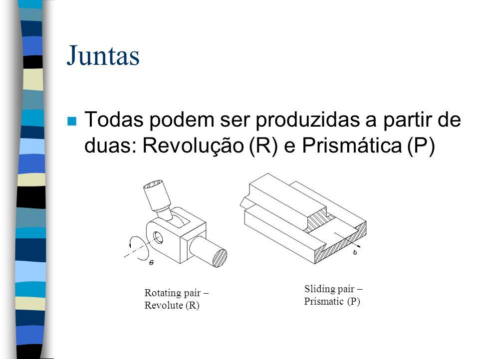 Juntas ou Articulações n Juntas (ou articulações) são definidas por vetores no espaço 3D: –A junta i é definida pelo vetor no espaço sobre o qual o el
