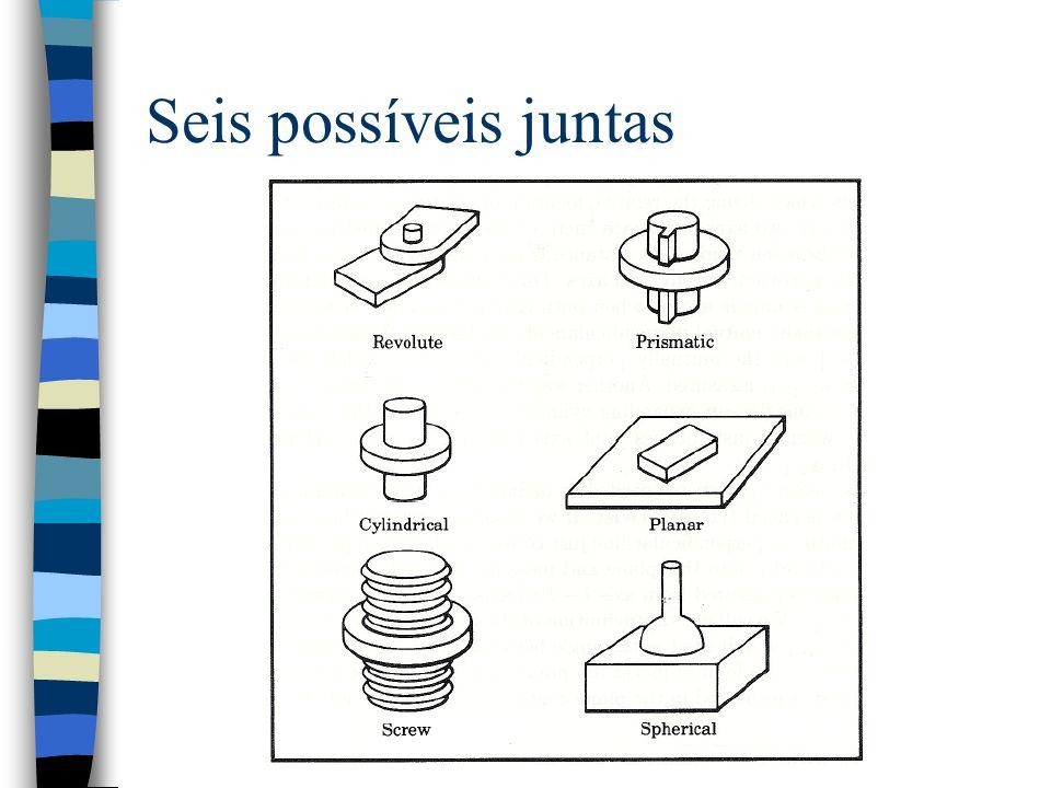 Tipos de juntas n Revolução (R): –1 Dof (Rotação) n Prismática (P): –1 Dof (Translação) n Cilindrica (C): –2 Dof (Rotação + Translação) n Helicoidal (