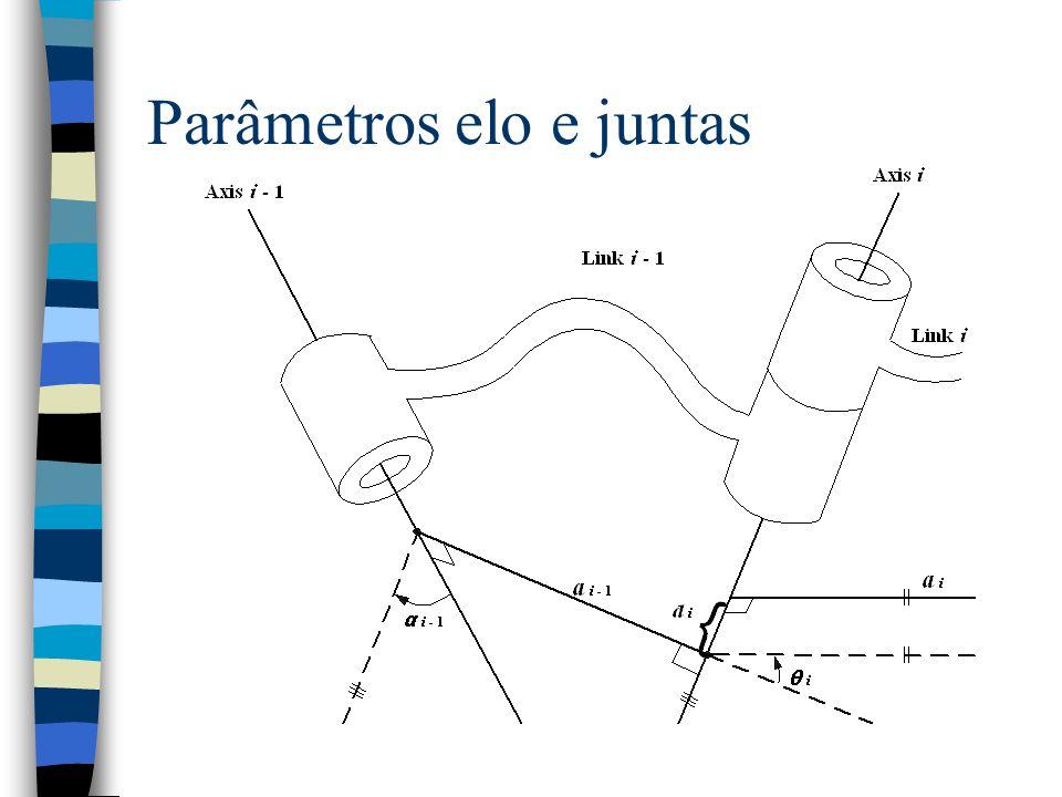 Parâmetros das juntas Offset, d i –A distância ao longo do eixo da junta i entre as intercessões das perpendiculares mútuas com os eixos dos elos i-1