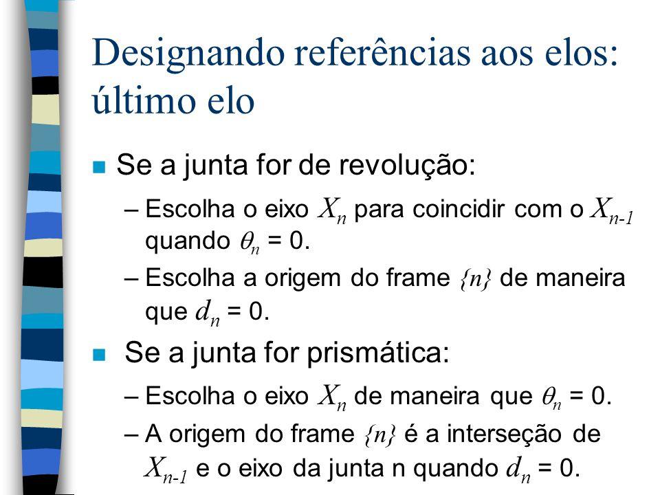 Designando referências aos elos: primeiro elo O frame {0} é escolhido de maneira arbitrária: –escolha o eixo Z 0 alinhado com o Z 1, de maneira que o