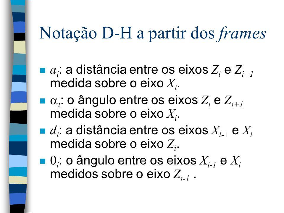Designando referências aos elos: último elo n Se a junta for de revolução: –Escolha o eixo X n para coincidir com o X n-1 quando n = 0. –Escolha a ori
