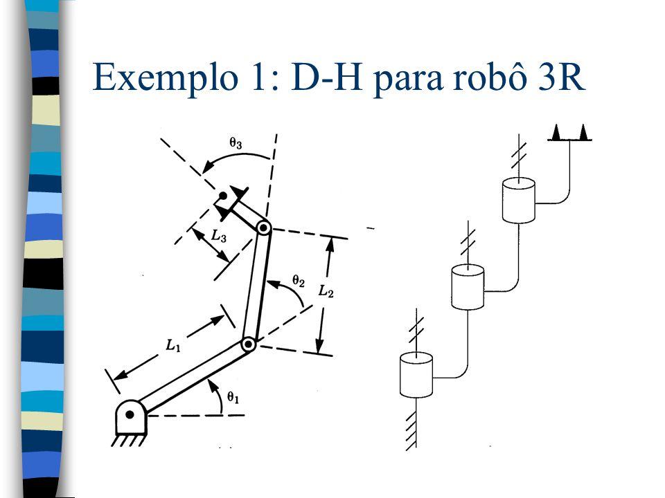 Resumo link-frame attachment (Craig, pg 77 da 2a. Edição ou 69 da 3a. Edição)