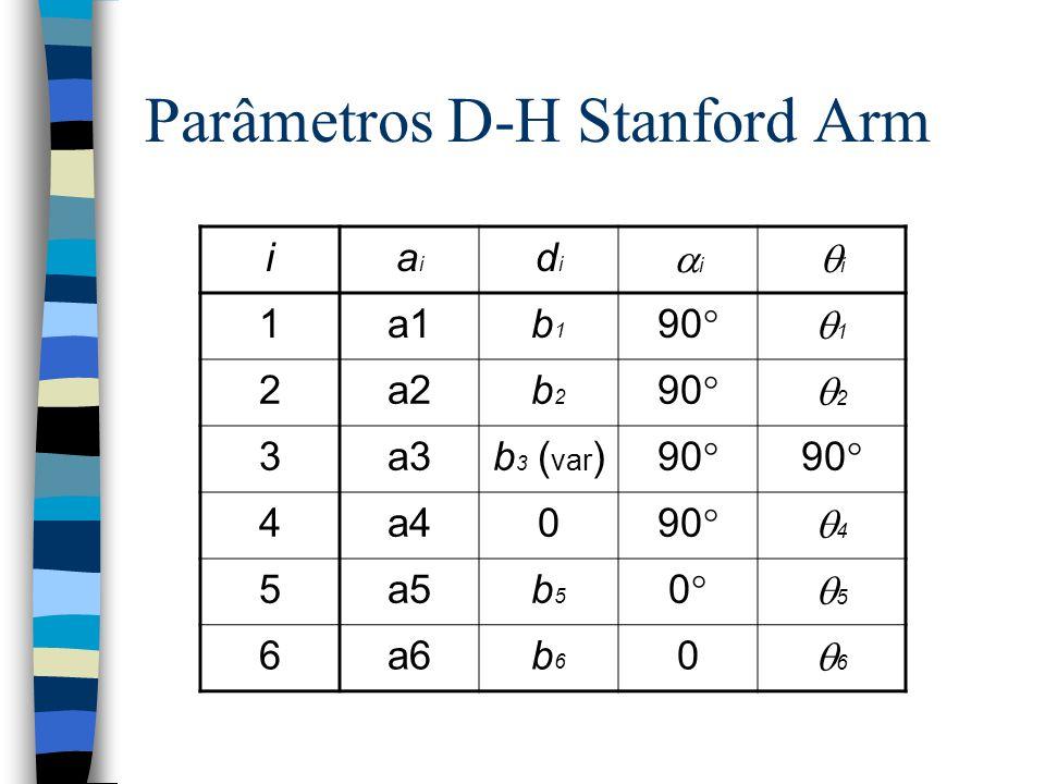 X1X1 Y1Y1 Z1Z1 X2X2 Z2Z2 X3X3 Z3Z3 X4X4 X5X5 X6X6 Z4Z4 Z5Z5 Z6Z6 X7X7 Z7Z7 Braço de Stanford