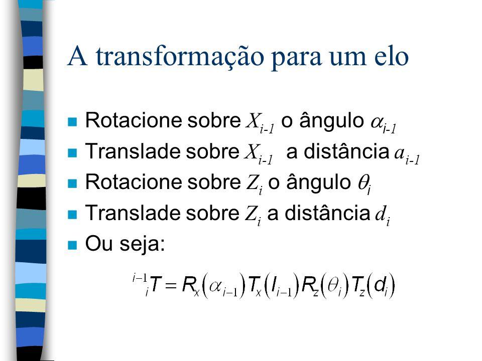 O modelo cinemático n O mapeamento T consiste na expressão analítica da composição dos movimentos das juntas para realizar o movimento do elemento ter